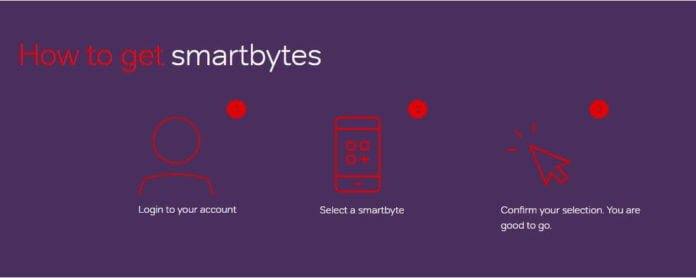 check data usage using airtel smartbytes