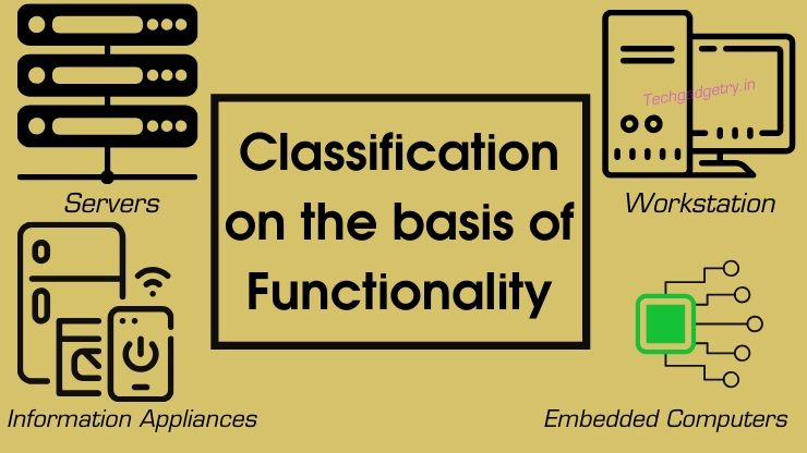 Classification of computers on the basis of Functionality