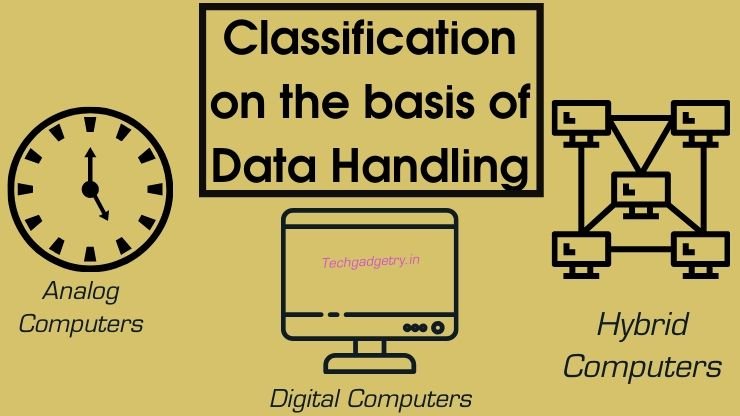 Types of computer on the basis of data handling