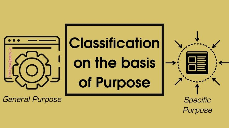 Types of computers on the basis of purpose