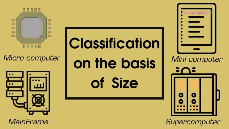 Classification of computers on the basis of size